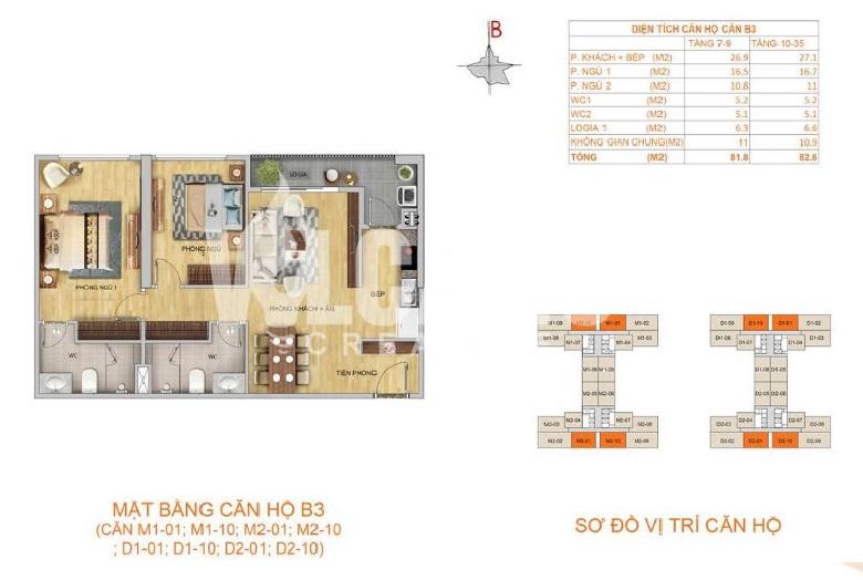 Thiết kế căn hộ 2 ngủ loại B3